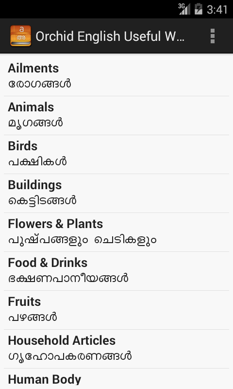 English Malayalam Useful Words App for Android